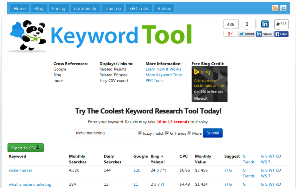 niche marketing Keyword Research Tool