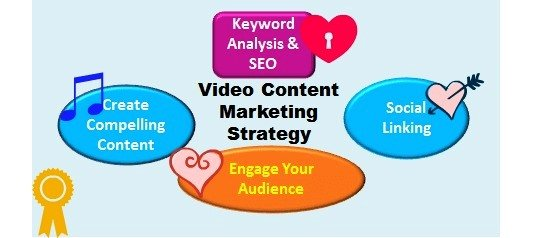 3 Hot Video Marketing Tips to Explode your Content Marketing Strategy