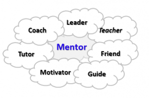 You need a mentor to learn about List Building the right way