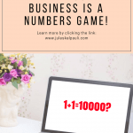 Business a numbers game, business success by numbers, a numbers game, business numbers, business success, making sales, Business is an art, the art of new business, … Repin/Save if you love it…