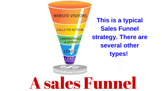 A Typical Sales Funnel via a Website or Blog!