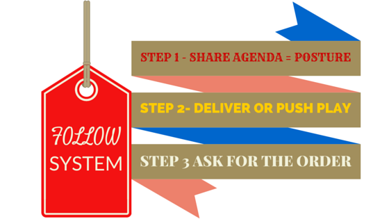 Our 4 Step enrollment System revealed! Use it, See results!