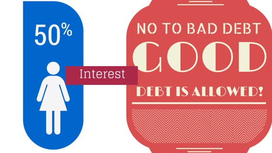 GOOD DEBT IS ALLOWED IN WEALTH CREATION AND MAKING MONEY! LEARN WHAT ELSE IN THIS POST!