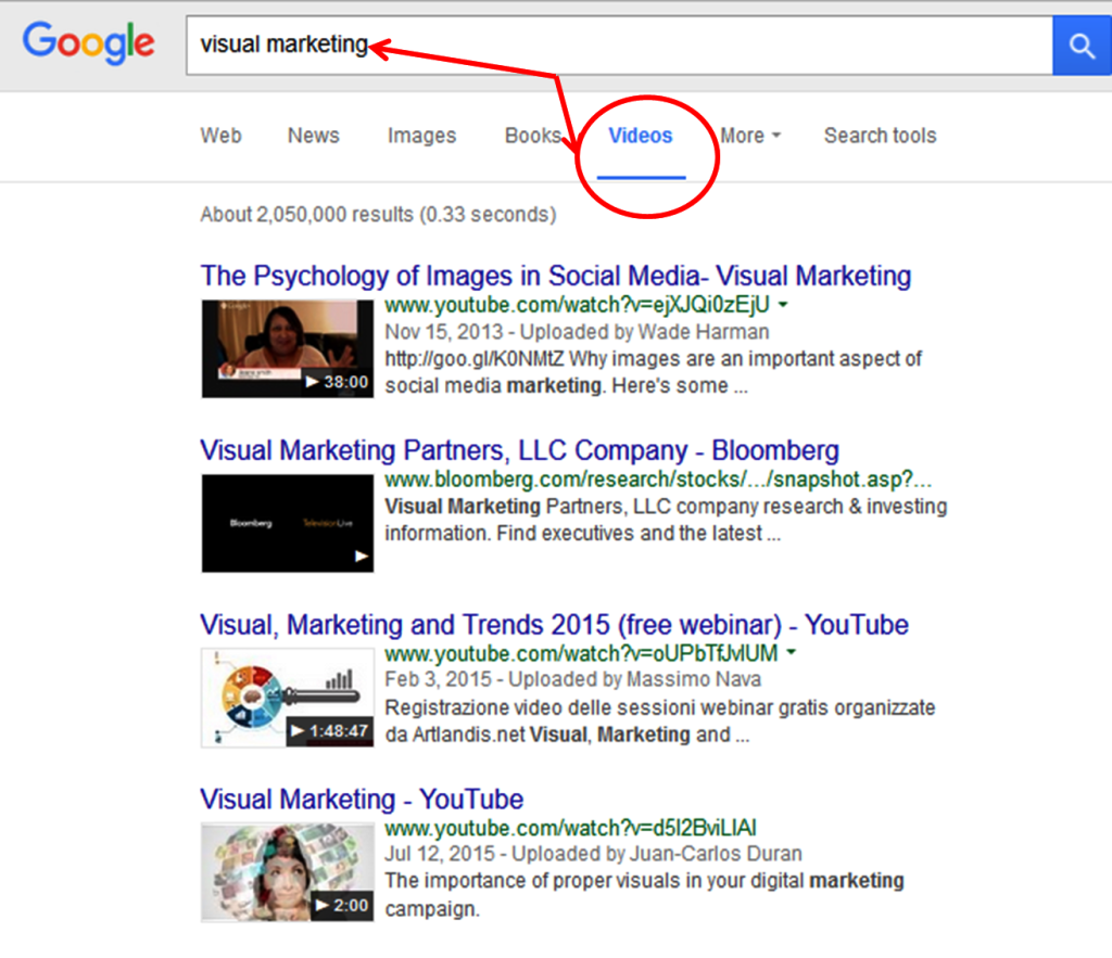 Video & Visual Marketing Secrets They Don't want you to Know! – Part 1- Keyword Research #keywords #googleadwords
