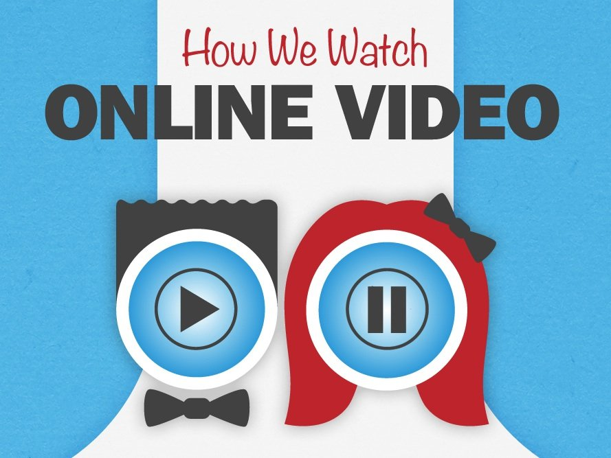 video viewing services help in our understanding of how we watch online videos. #video #videomarketing