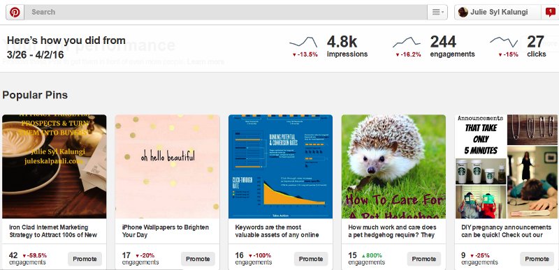 Check your analytics for Pinterest Traffic and Upscale! #pinterestmarketing