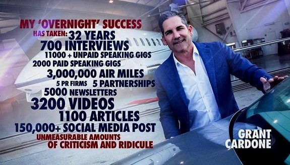 @GRantCardone -Overnight Success took Hard work #make1konline