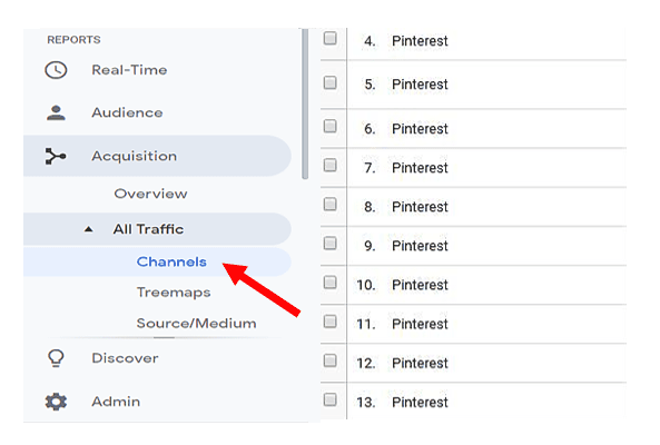 IS PINTEREST TRAFFIC EFFECTIVE?