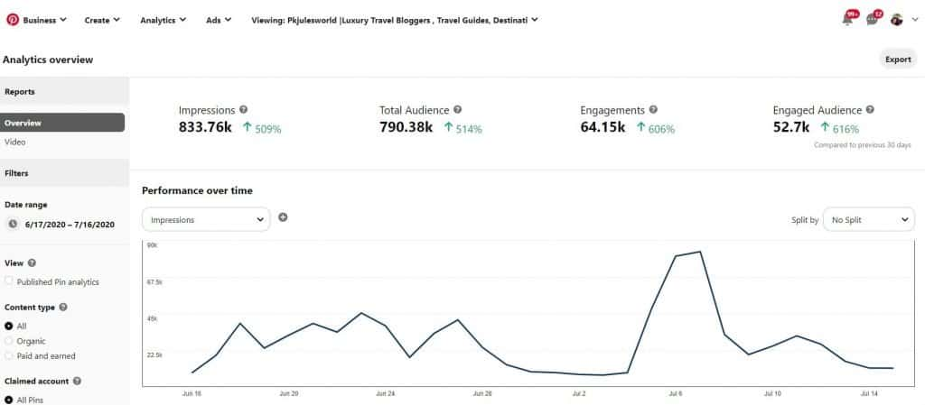 Pinterest_Audience_Overview_hashtags